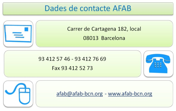 dades contacte AFAB