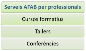 serveis per professionals